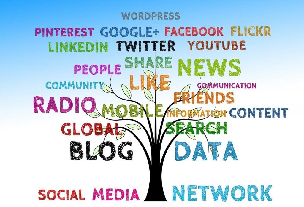 Social media tree graphic - another critical piece of marketing strategy